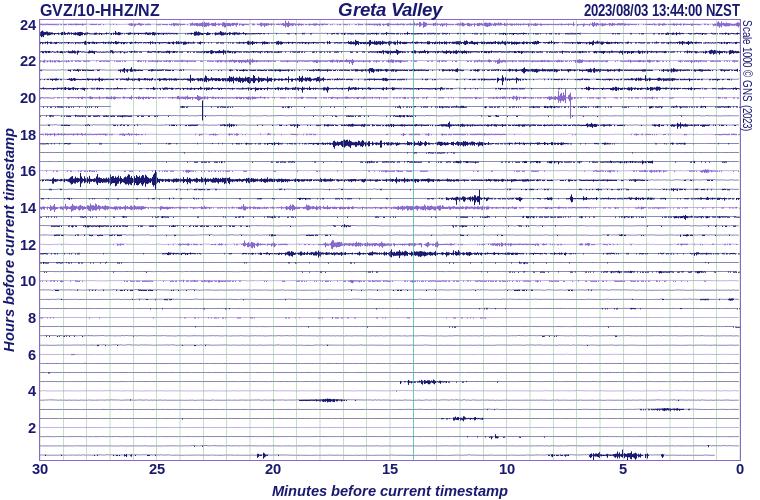 Greta Valley