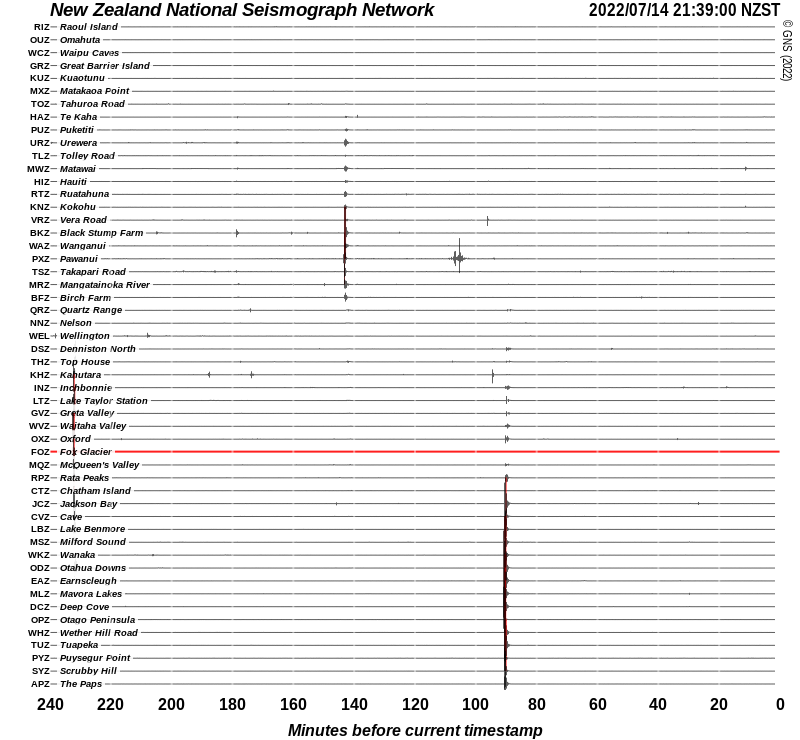 National Seismic Trace