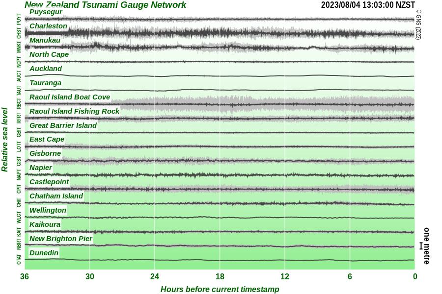 Geonet Tsunami